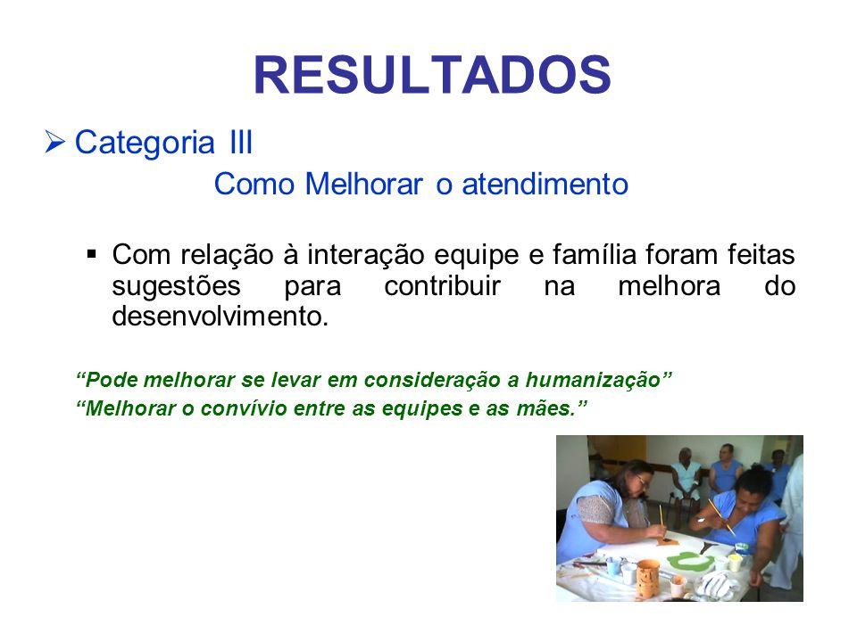 RESULTADOS Categoria III Como Melhorar o atendimento Com relação à interação equipe e família foram feitas sugestões para contribuir na melhora do des