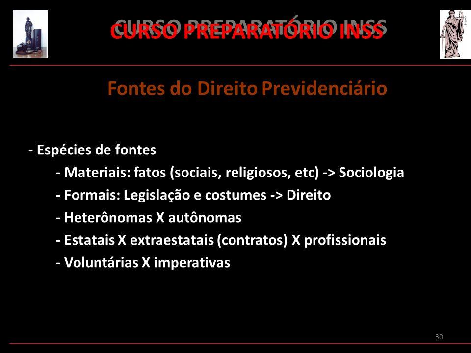 30 CURSO PREPARATÓRIO INSS Fontes do Direito Previdenciário - Espécies de fontes - Materiais: fatos (sociais, religiosos, etc) -> Sociologia - Formais