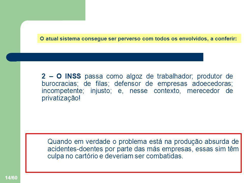 14/60 2 – O INSS passa como algoz de trabalhador; produtor de burocracias; de filas; defensor de empresas adoecedoras; incompetente; injusto; e, nesse