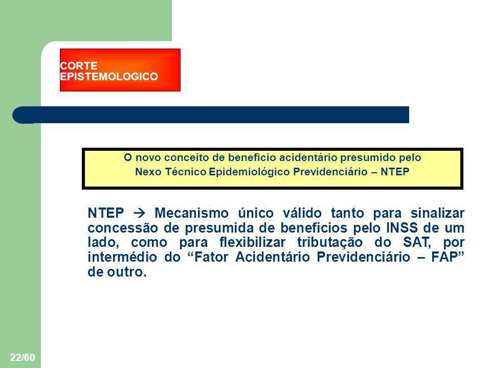 22/60 O novo conceito de beneficio acidentário presumido pelo Nexo Técnico Epidemiológico Previdenciário – NTEP NTEP Mecanismo único válido tanto para