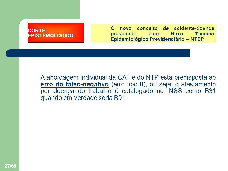 27/60 O novo conceito de acidente-doença presumido pelo Nexo Técnico Epidemiológico Previdenciário – NTEP A abordagem individual da CAT e do NTP está
