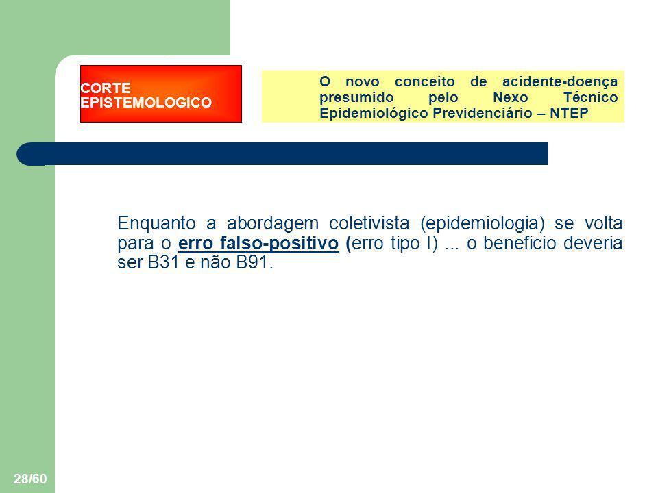 28/60 O novo conceito de acidente-doença presumido pelo Nexo Técnico Epidemiológico Previdenciário – NTEP Enquanto a abordagem coletivista (epidemiolo