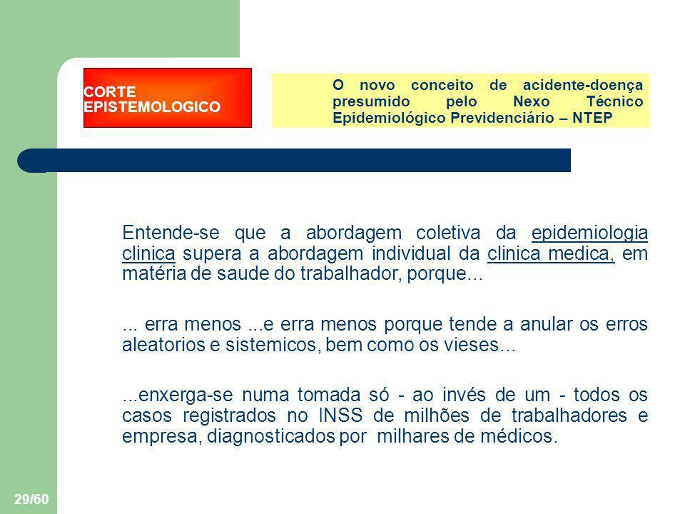 29/60 O novo conceito de acidente-doença presumido pelo Nexo Técnico Epidemiológico Previdenciário – NTEP Entende-se que a abordagem coletiva da epide
