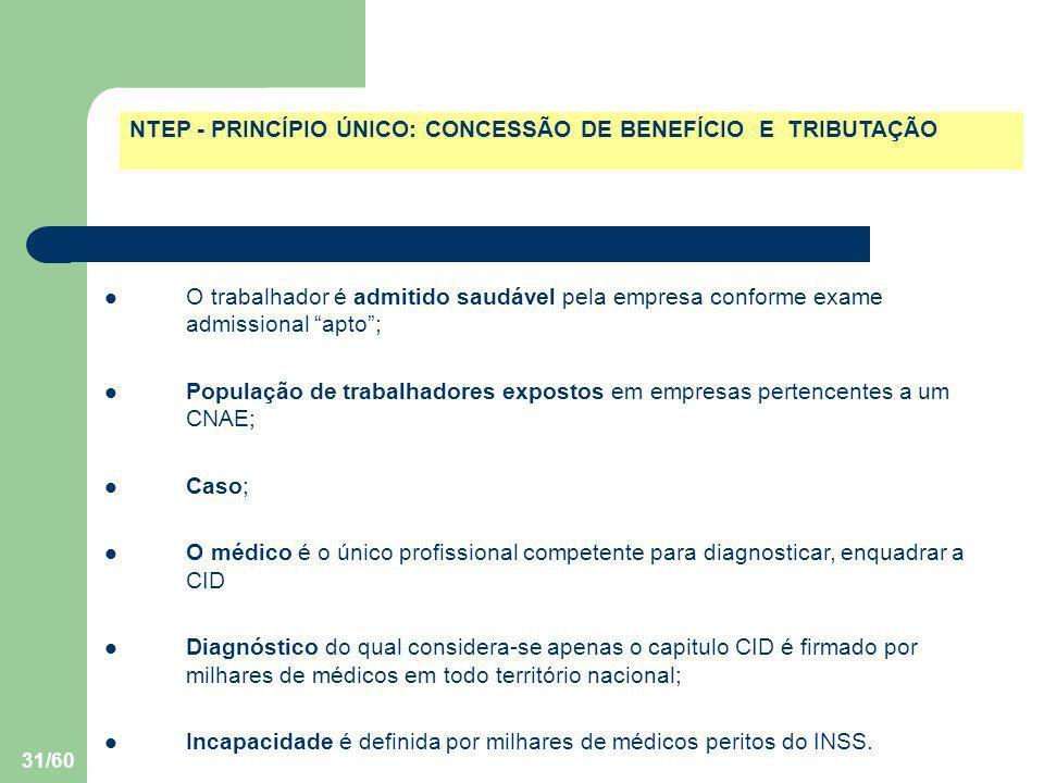 31/60 NTEP - PRINCÍPIO ÚNICO: CONCESSÃO DE BENEFÍCIO E TRIBUTAÇÃO O trabalhador é admitido saudável pela empresa conforme exame admissional apto; Popu