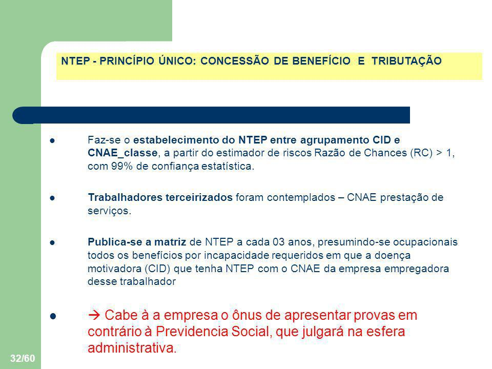 32/60 NTEP - PRINCÍPIO ÚNICO: CONCESSÃO DE BENEFÍCIO E TRIBUTAÇÃO Faz-se o estabelecimento do NTEP entre agrupamento CID e CNAE_classe, a partir do es