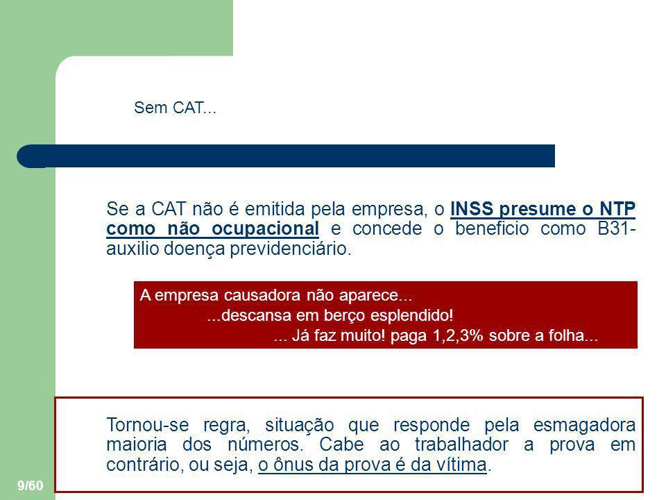9/60 Se a CAT não é emitida pela empresa, o INSS presume o NTP como não ocupacional e concede o beneficio como B31- auxilio doença previdenciário. Sem