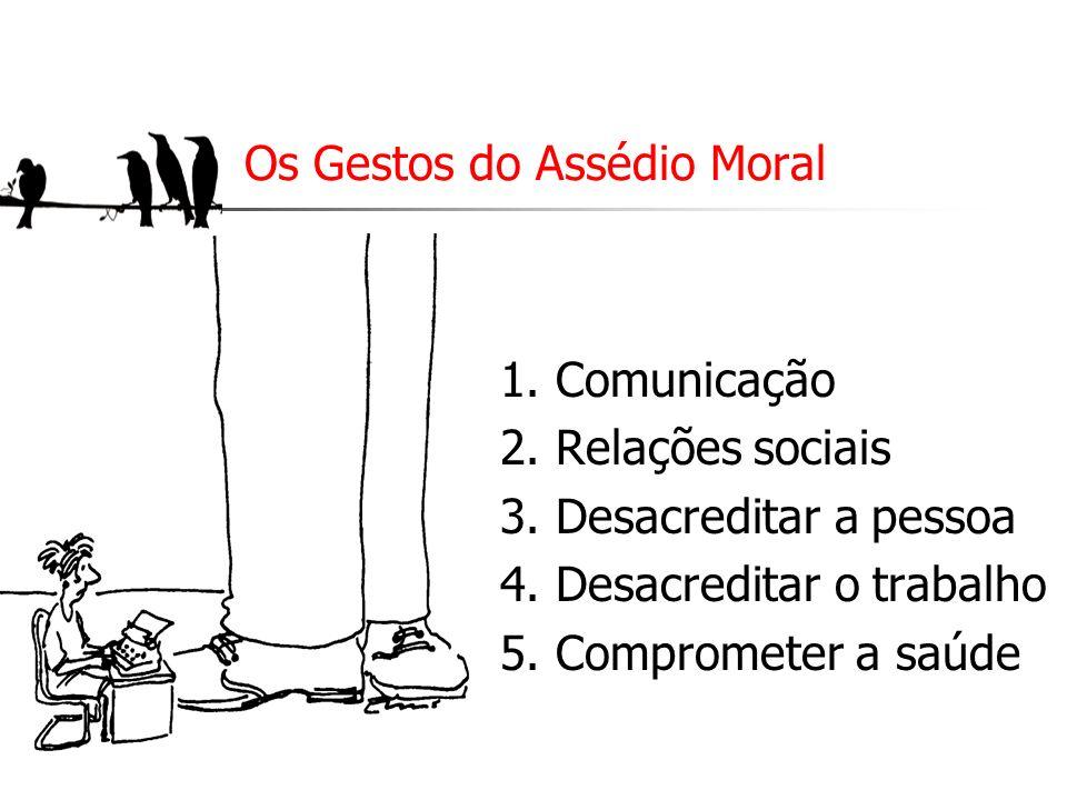 Os Gestos do Assédio Moral 1. Comunicação 2. Relações sociais 3. Desacreditar a pessoa 4. Desacreditar o trabalho 5. Comprometer a saúde