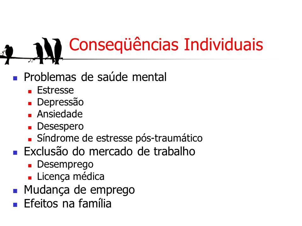 Conseqüências Individuais Problemas de saúde mental Estresse Depressão Ansiedade Desespero Síndrome de estresse pós-traumático Exclusão do mercado de