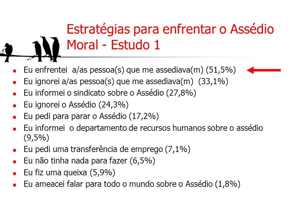 Estratégias para enfrentar o Assédio Moral - Estudo 1 Eu enfrentei a/as pessoa(s) que me assediava(m) (51,5%) Eu ignorei a/as pessoa(s) que me assedia