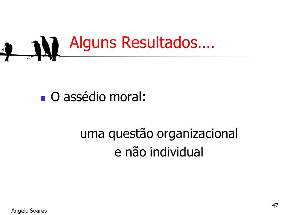 Angelo Soares 47 Alguns Resultados…. O assédio moral: uma questão organizacional e não individual