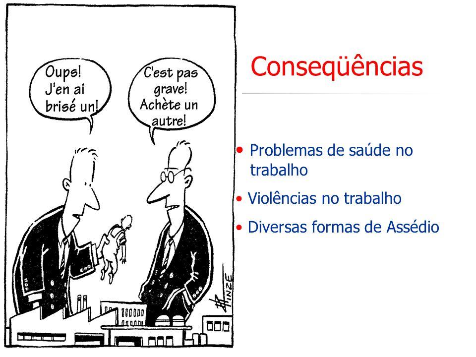 Conseqüências Problemas de saúde no trabalho Violências no trabalho Diversas formas de Assédio