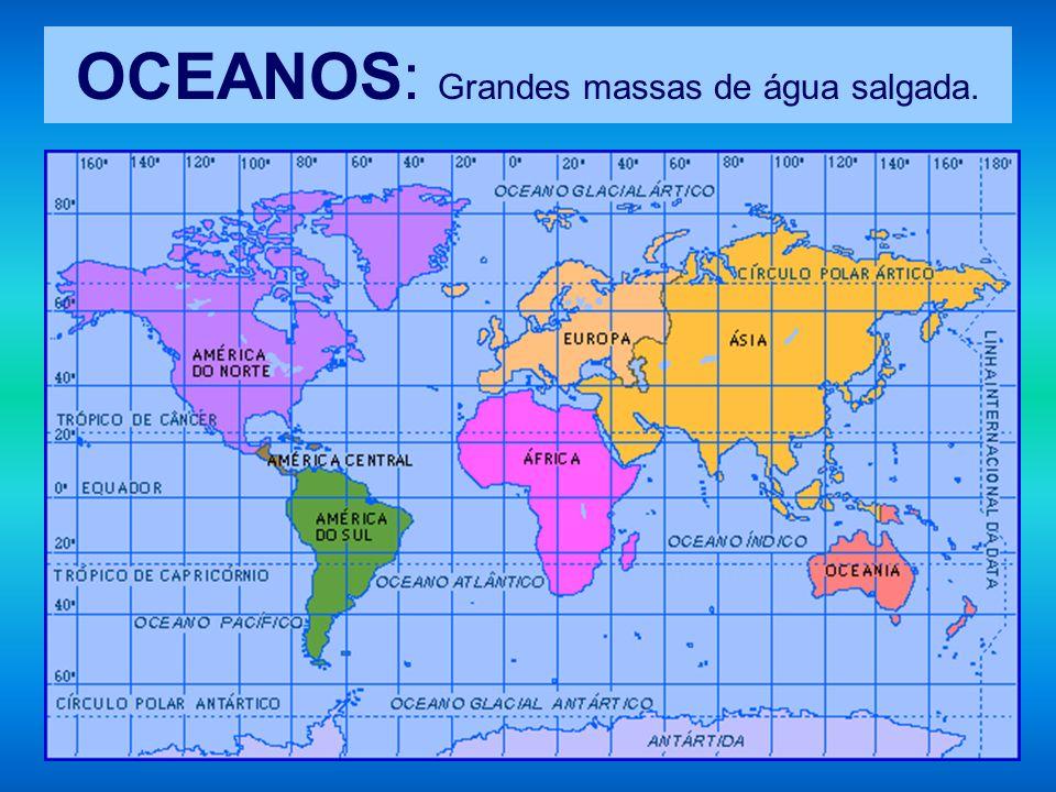 MARES Porções dos oceanos, geralmente em contato com os continentes, porém, menos extensos e profundos.