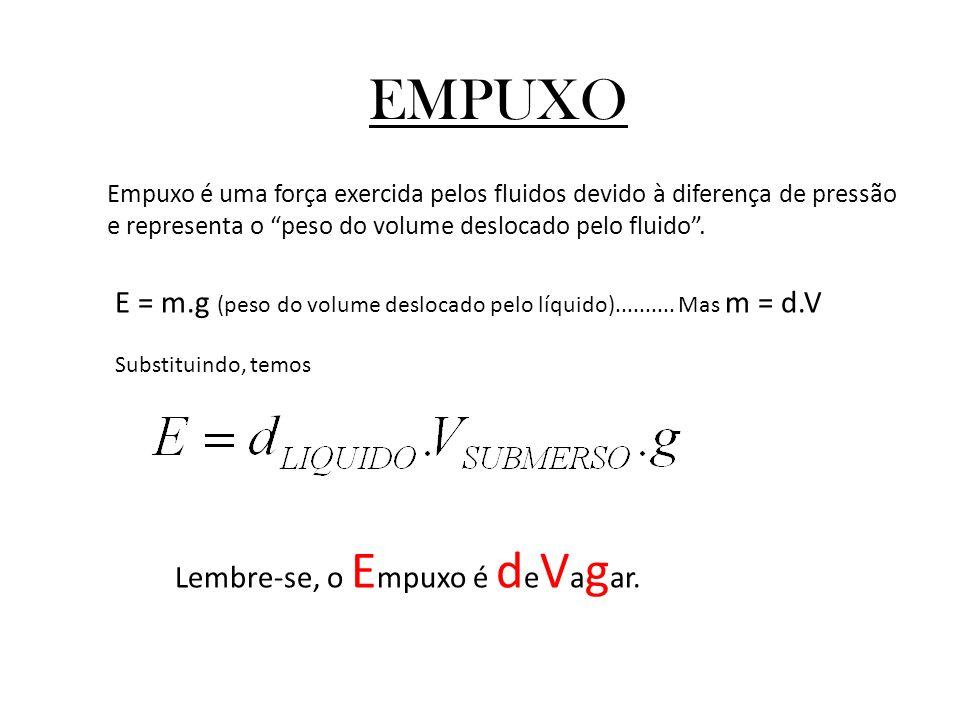 EMPUXO Empuxo é uma força exercida pelos fluidos devido à diferença de pressão e representa o peso do volume deslocado pelo fluido. E = m.g (peso do v