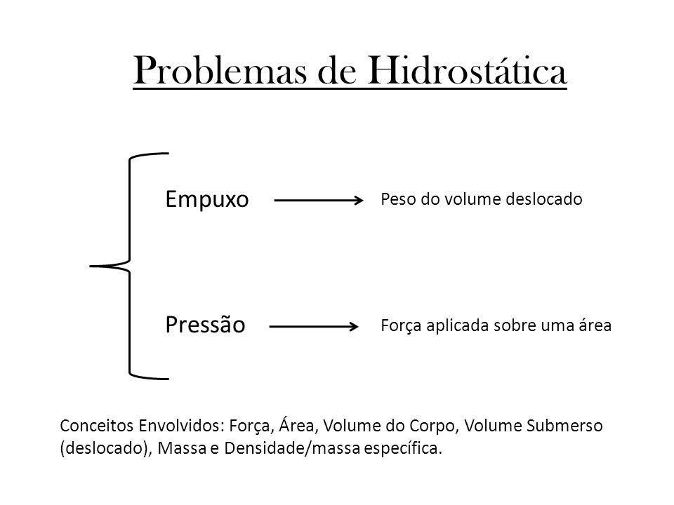 Empuxo Pressão Peso do volume deslocado Força aplicada sobre uma área Problemas de Hidrostática Conceitos Envolvidos: Força, Área, Volume do Corpo, Vo