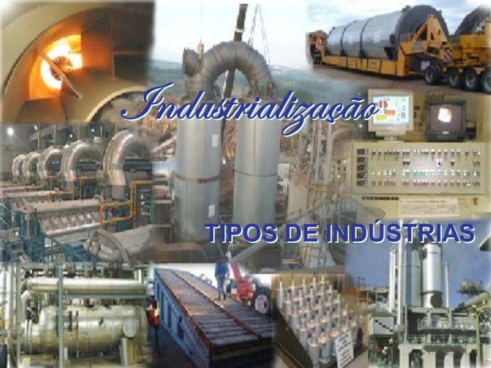Industrialização TIPOS DE INDÚSTRIAS