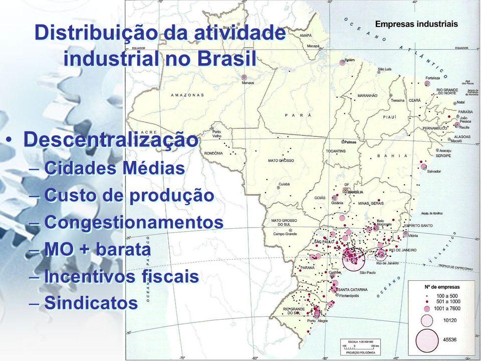 Distribuição da atividade industrial no Brasil Descentralização –Cidades Médias –Custo de produção –Congestionamentos –MO + barata –Incentivos fiscais