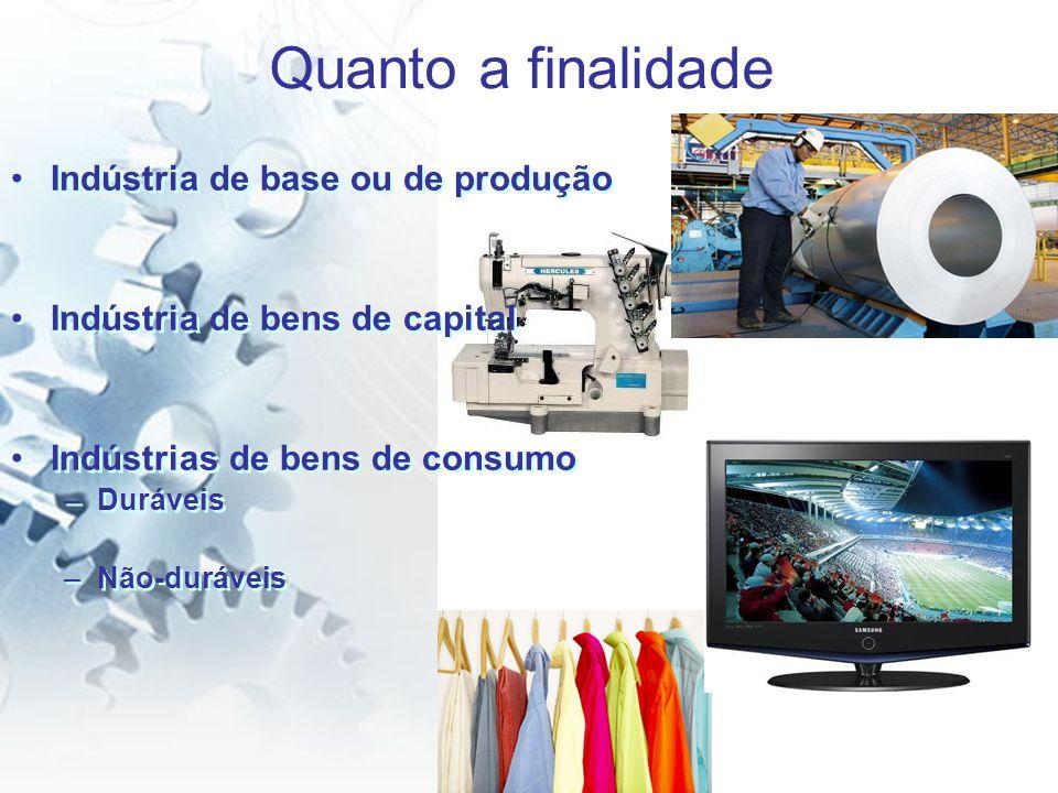 Quanto a finalidade Indústria de base ou de produção Indústria de bens de capital Indústrias de bens de consumo –Duráveis –Não-duráveis Indústria de b