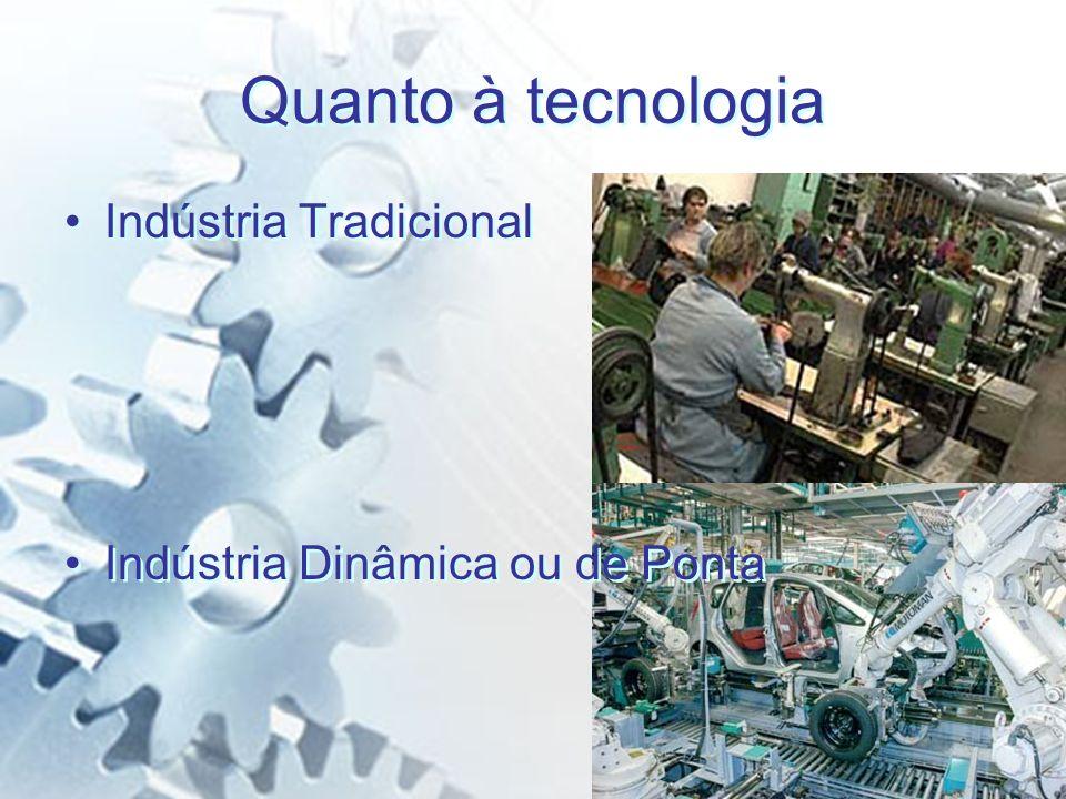 Quanto à tecnologia Indústria Tradicional Indústria Dinâmica ou de Ponta Indústria Tradicional Indústria Dinâmica ou de Ponta
