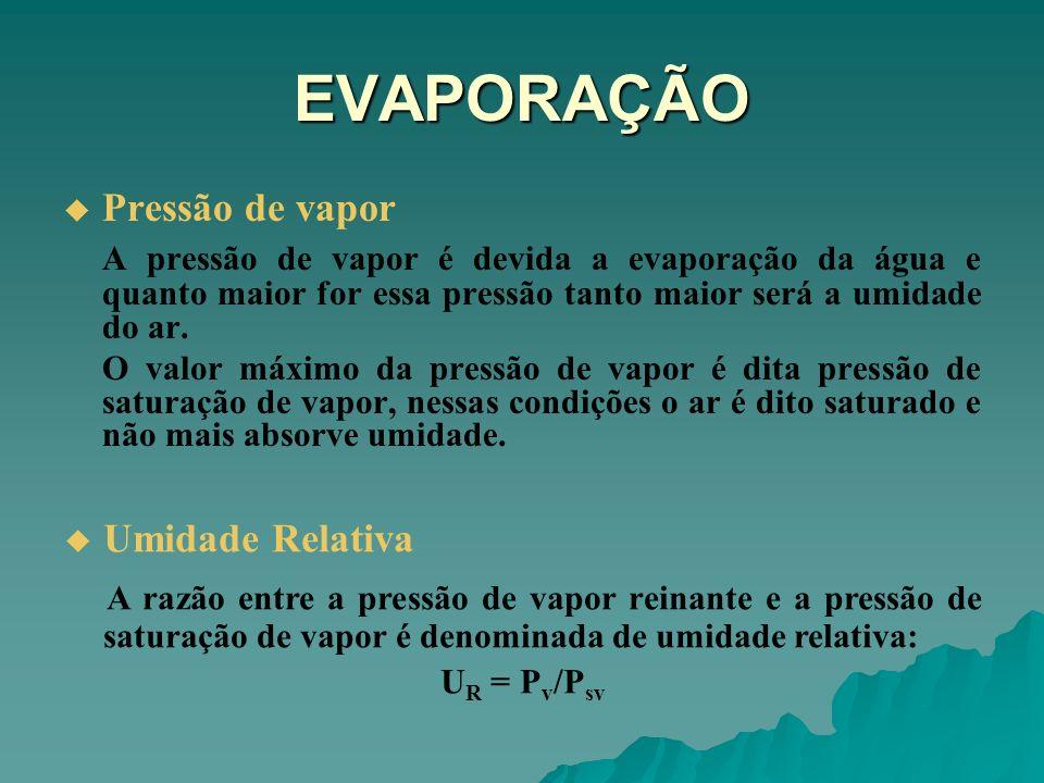 EVAPORAÇÃO Pressão de vapor A pressão de vapor é devida a evaporação da água e quanto maior for essa pressão tanto maior será a umidade do ar. O valor