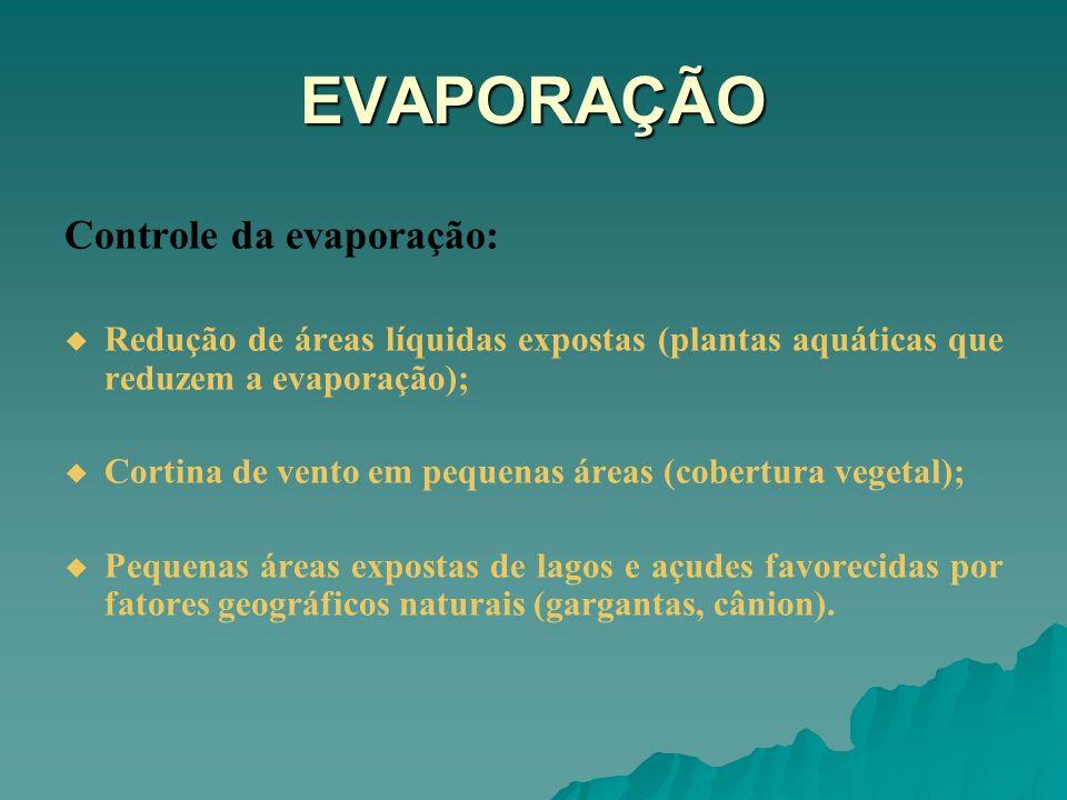 EVAPORAÇÃO Controle da evaporação: Redução de áreas líquidas expostas (plantas aquáticas que reduzem a evaporação); Cortina de vento em pequenas áreas