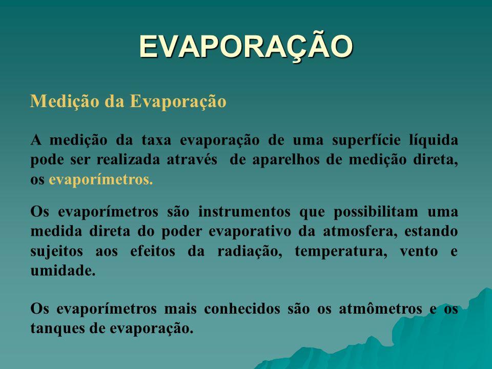 EVAPORAÇÃO Medição da Evaporação A medição da taxa evaporação de uma superfície líquida pode ser realizada através de aparelhos de medição direta, os