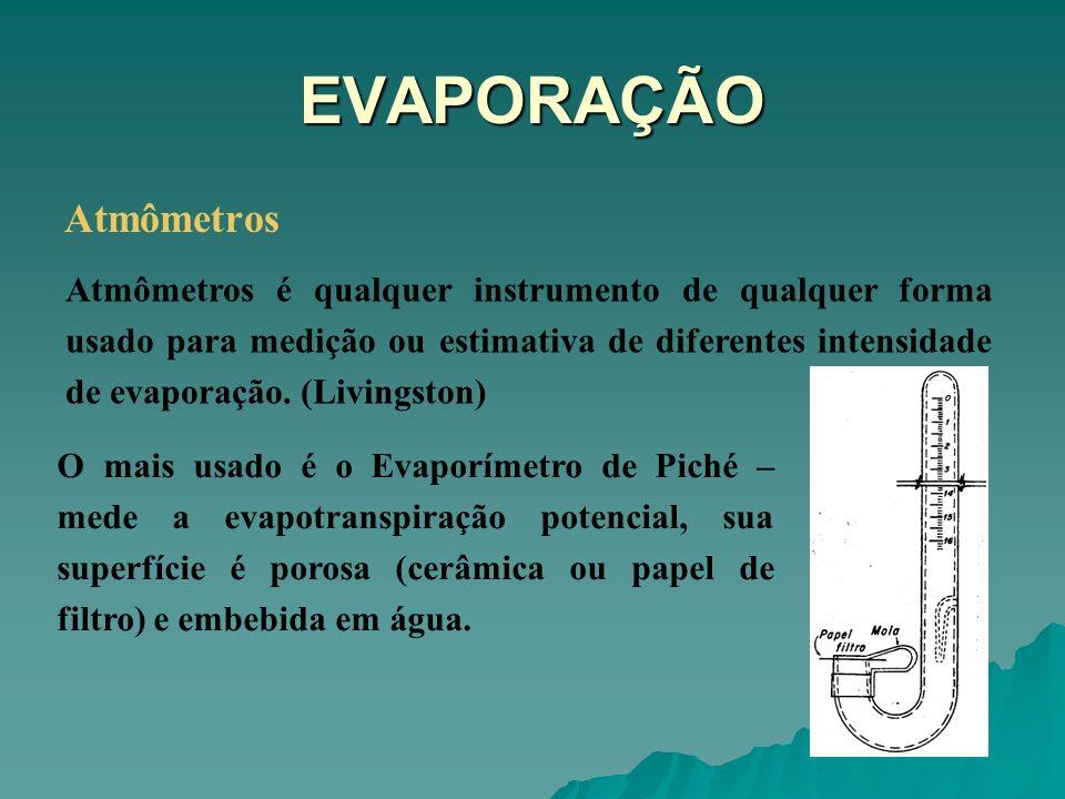 EVAPORAÇÃO Atmômetros Atmômetros é qualquer instrumento de qualquer forma usado para medição ou estimativa de diferentes intensidade de evaporação. (L