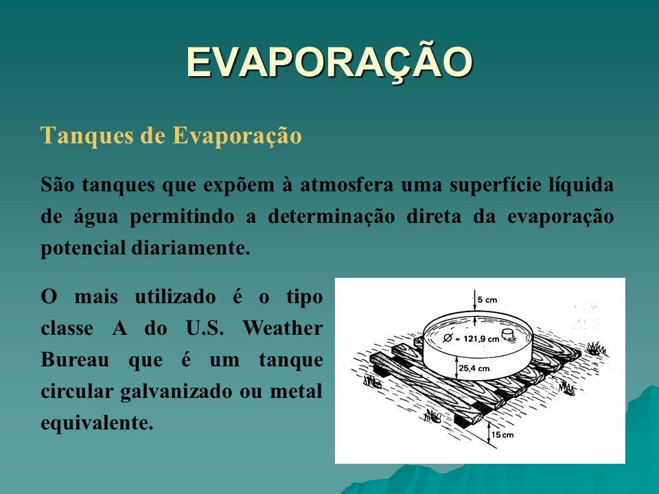 EVAPORAÇÃO Tanques de Evaporação São tanques que expõem à atmosfera uma superfície líquida de água permitindo a determinação direta da evaporação pote
