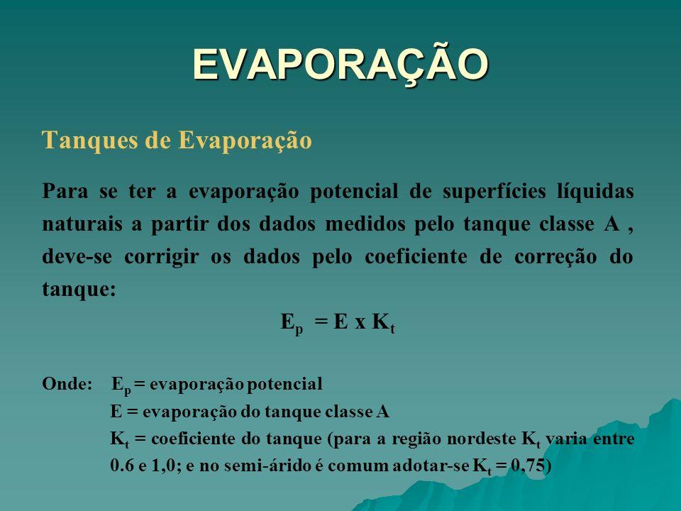 EVAPORAÇÃO Tanques de Evaporação Para se ter a evaporação potencial de superfícies líquidas naturais a partir dos dados medidos pelo tanque classe A,