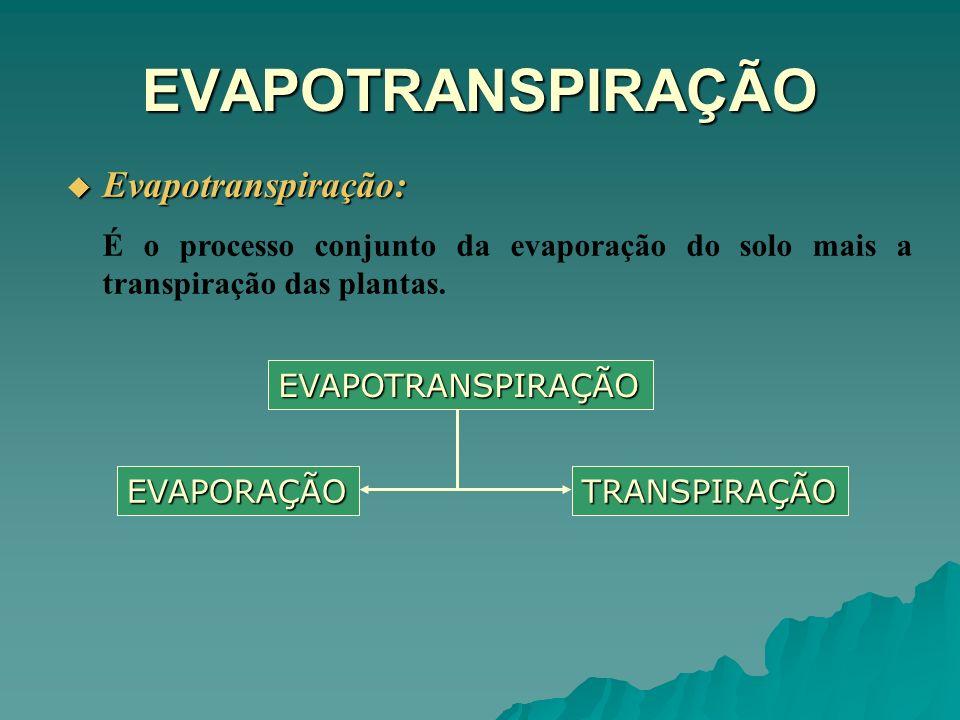 EVAPOTRANSPIRAÇÃO Evapotranspiração: Evapotranspiração: É o processo conjunto da evaporação do solo mais a transpiração das plantas. EVAPOTRANSPIRAÇÃO