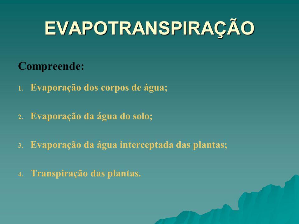 Compreende: 1. 1. Evaporação dos corpos de água; 2. 2. Evaporação da água do solo; 3. 3. Evaporação da água interceptada das plantas; 4. 4. Transpiraç