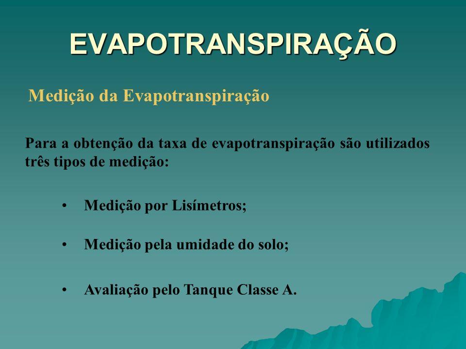 EVAPOTRANSPIRAÇÃO Medição da Evapotranspiração Para a obtenção da taxa de evapotranspiração são utilizados três tipos de medição: Medição por Lisímetr