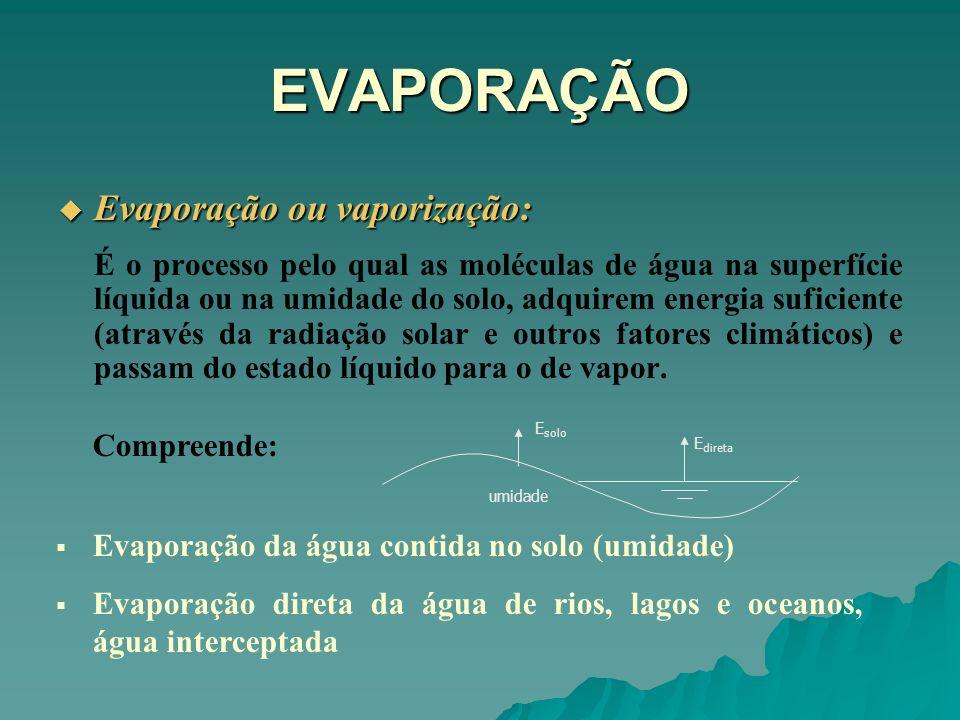 EVAPORAÇÃO Evaporação ou vaporização: Evaporação ou vaporização: É o processo pelo qual as moléculas de água na superfície líquida ou na umidade do so