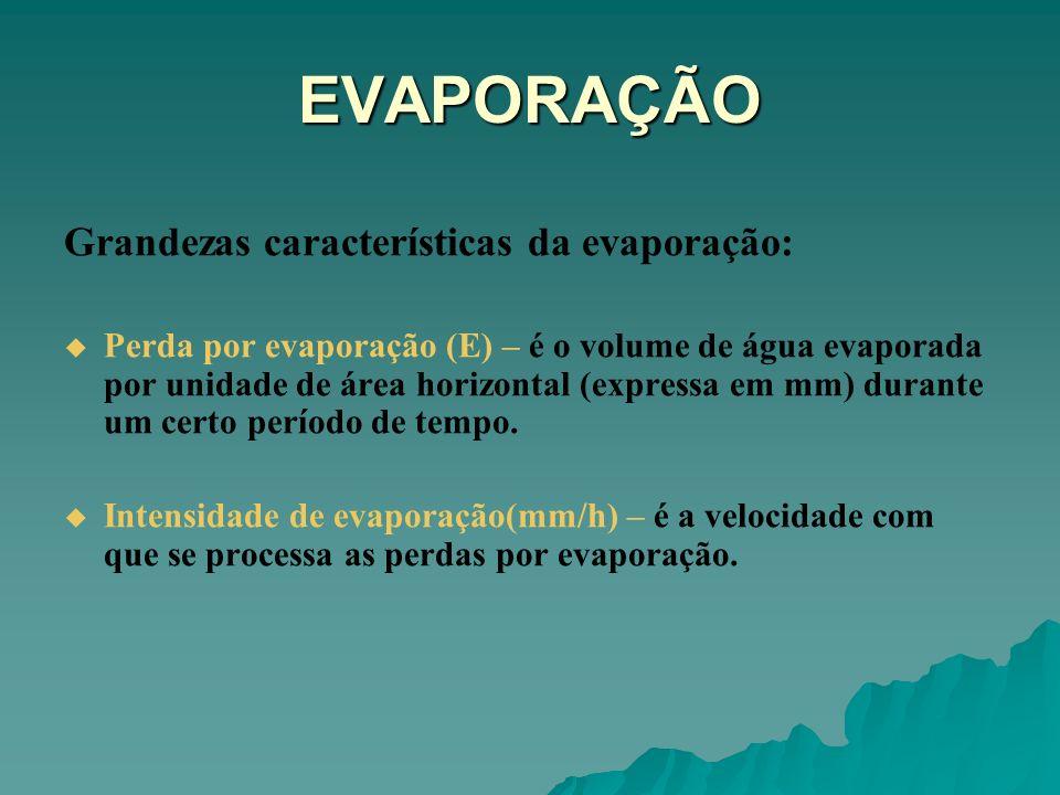 EVAPORAÇÃO Grandezas características da evaporação: Perda por evaporação (E) – é o volume de água evaporada por unidade de área horizontal (expressa e