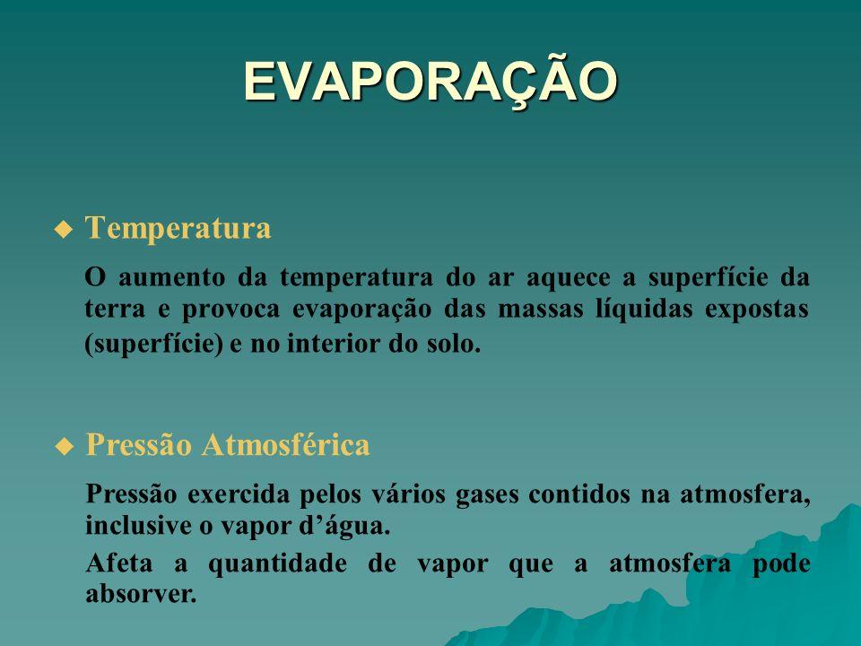 EVAPORAÇÃO Temperatura O aumento da temperatura do ar aquece a superfície da terra e provoca evaporação das massas líquidas expostas (superfície) e no