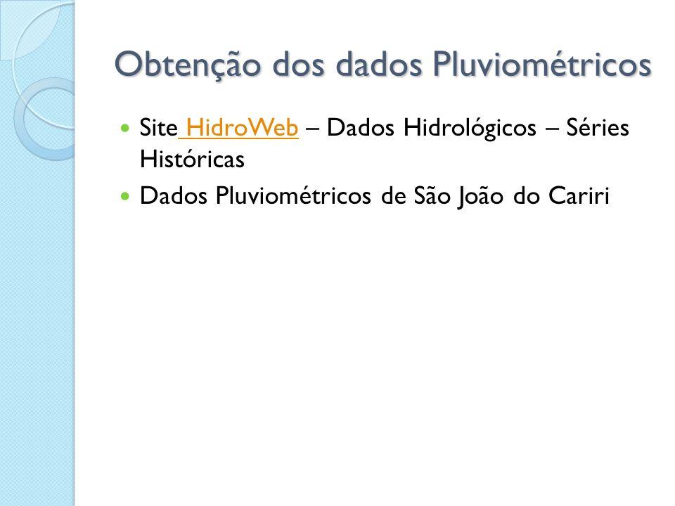 Obtenção dos dados Pluviométricos Site HidroWeb – Dados Hidrológicos – Séries Históricas HidroWeb Dados Pluviométricos de São João do Cariri