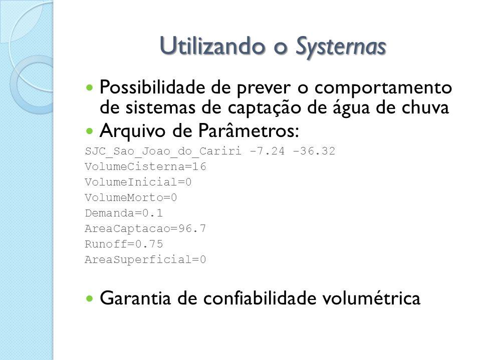 Utilizando o Systernas Possibilidade de prever o comportamento de sistemas de captação de água de chuva Arquivo de Parâmetros: SJC_Sao_Joao_do_Cariri