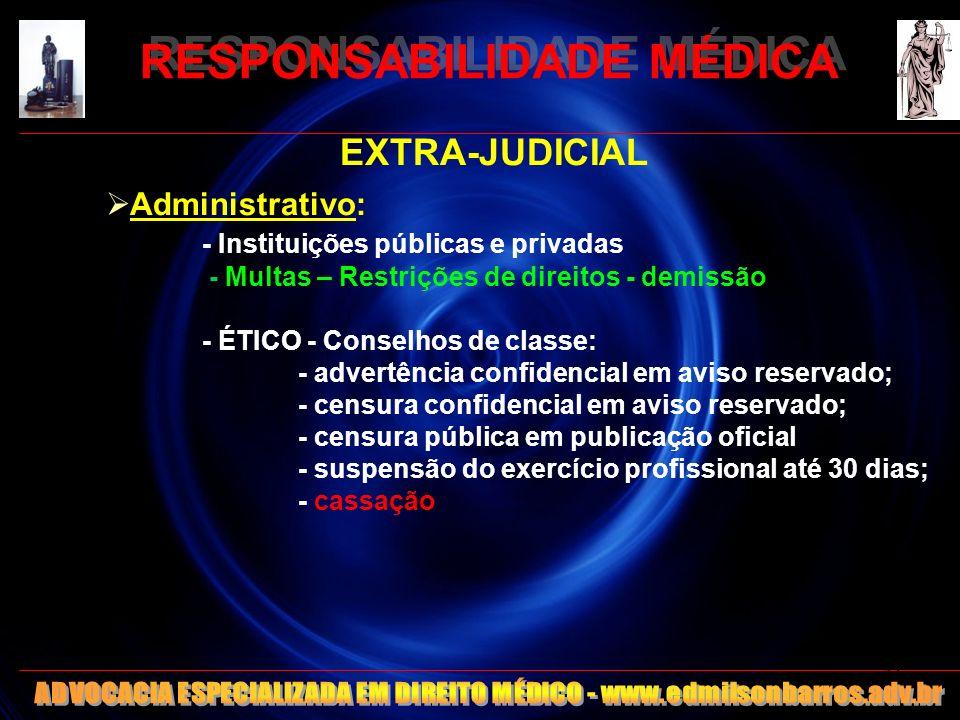 RESPONSABILIDADE MÉDICA RESPONSABILIDADE ÉTICA -RESOLUÇÃO (Acórdãos) X PARECER -Código de Ética 2010 -Resolução CFM 1931/2009 -Código Penal médico -Código de Processo Ético Profissional -Resolução CFM 1897/2009 -Código de Processo Penal Médico 12