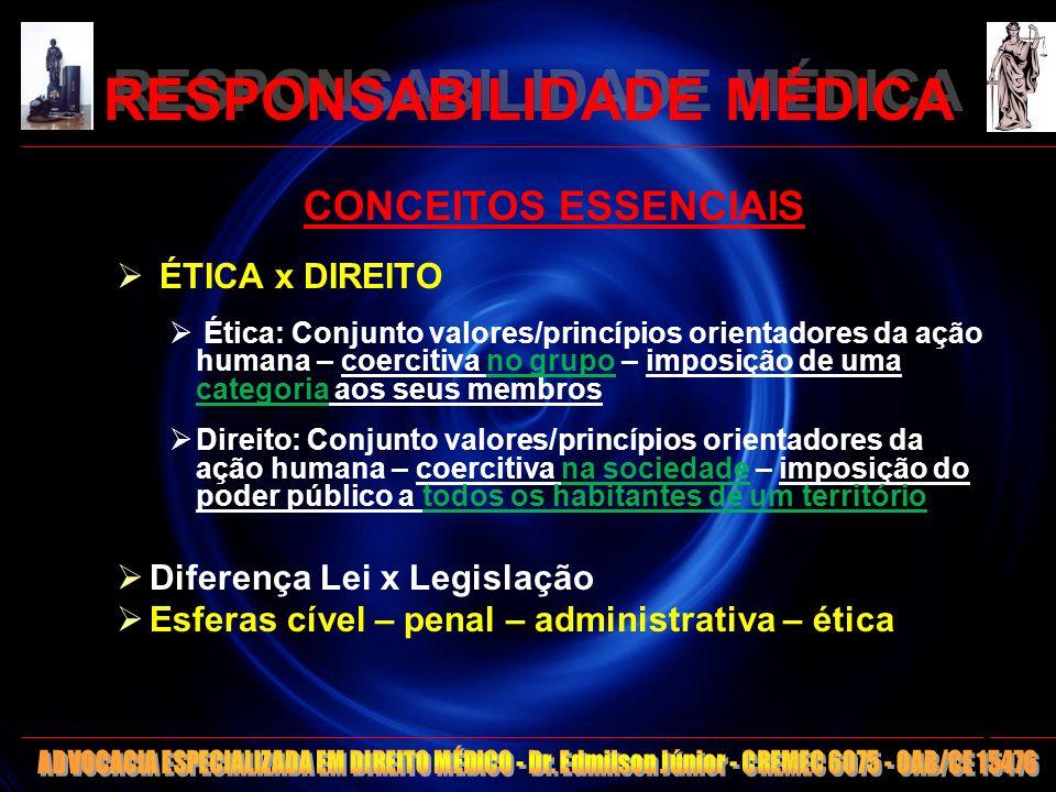 RESPONSABILIDADE MÉDICA CONCEITOS ESSENCIAIS Obrigação jurídica Responsabilidade (inadimplemento) 9