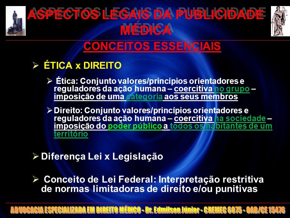 3 Constituição Federal 1988 Leis: CDC, CC2002, CP Medidas Provisórias EC Decretos legislativos e Resoluções * Decretos do Executivo Resoluções classistas, OSs - INs – Portarias – Normas coletivas – Circulares – etc.