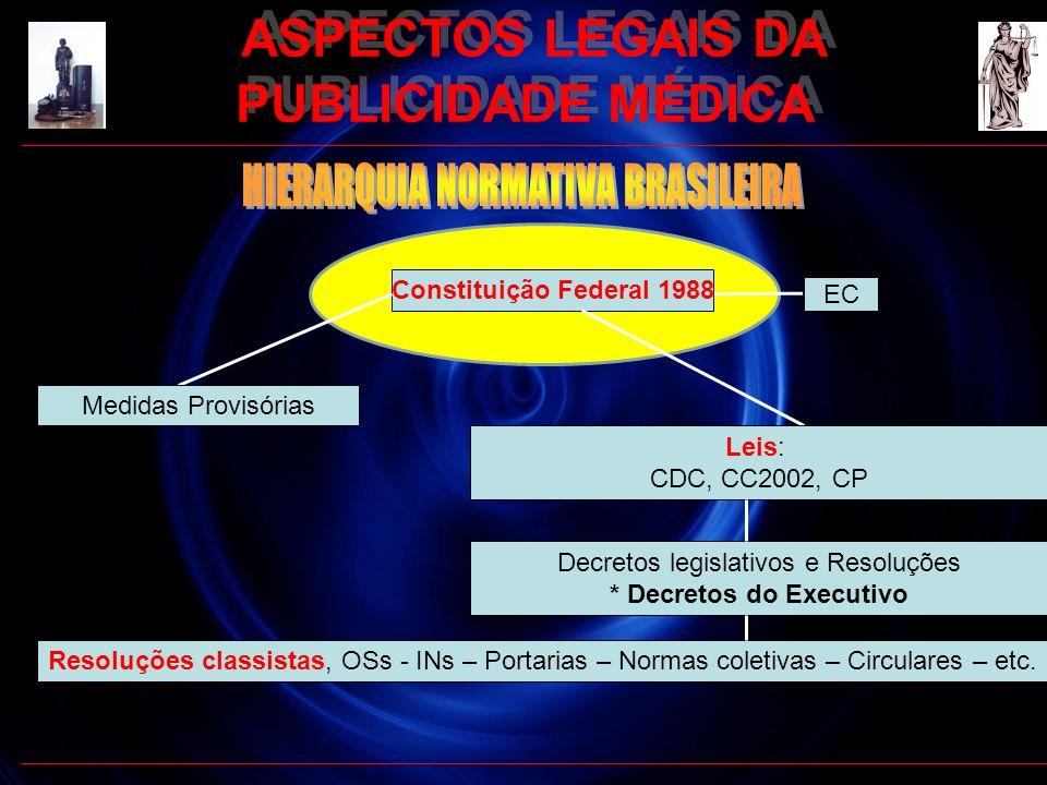 4 -RESOLUÇÃO X PARECER X ACÓRDÃO -Código de ética 2010 – 13/04/10 -PUBLICIDADE MÉDICA -NCEM – Capítulo XIII – Arts.