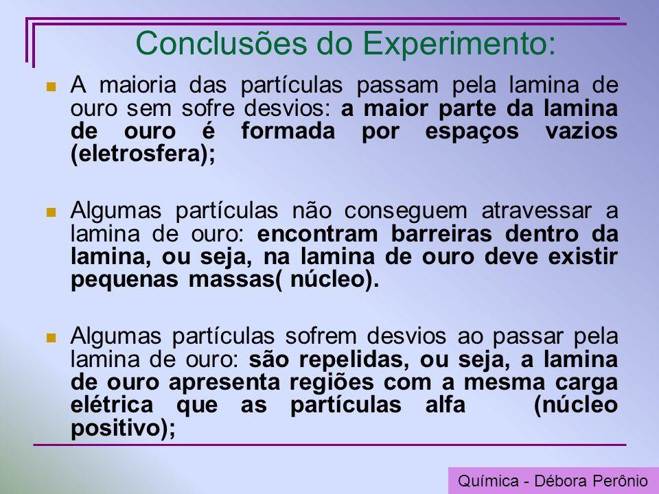 Química - Graça Porto Conclusões do Experimento: A maioria das partículas passam pela lamina de ouro sem sofre desvios: a maior parte da lamina de our