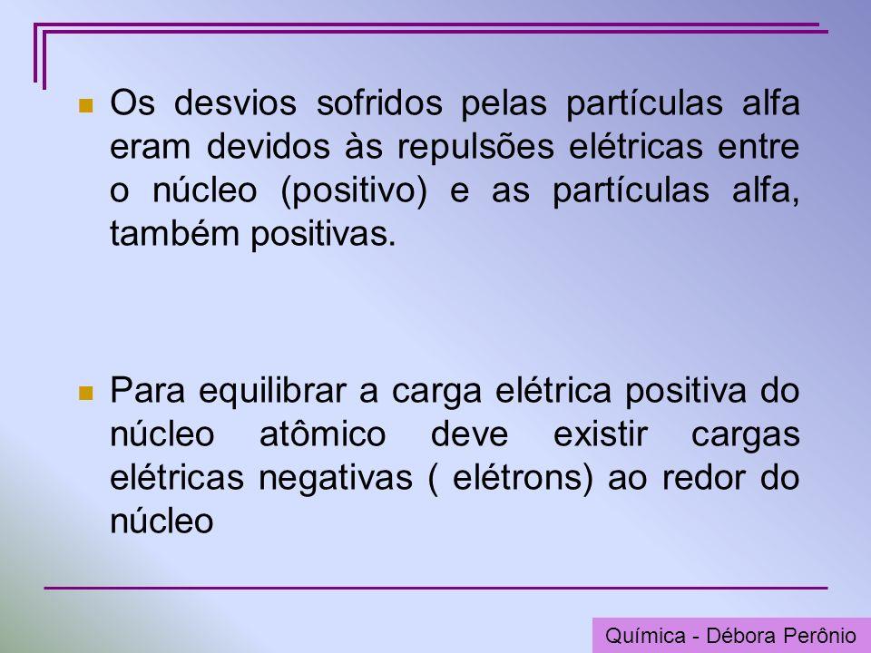 Química - Graça Porto Os desvios sofridos pelas partículas alfa eram devidos às repulsões elétricas entre o núcleo (positivo) e as partículas alfa, ta