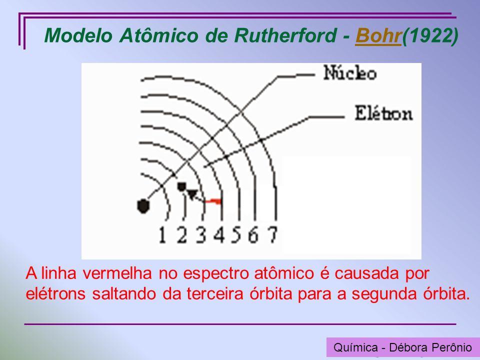 Química - Graça Porto Modelo Atômico de Rutherford - Bohr(1922)Bohr A linha vermelha no espectro atômico é causada por elétrons saltando da terceira ó