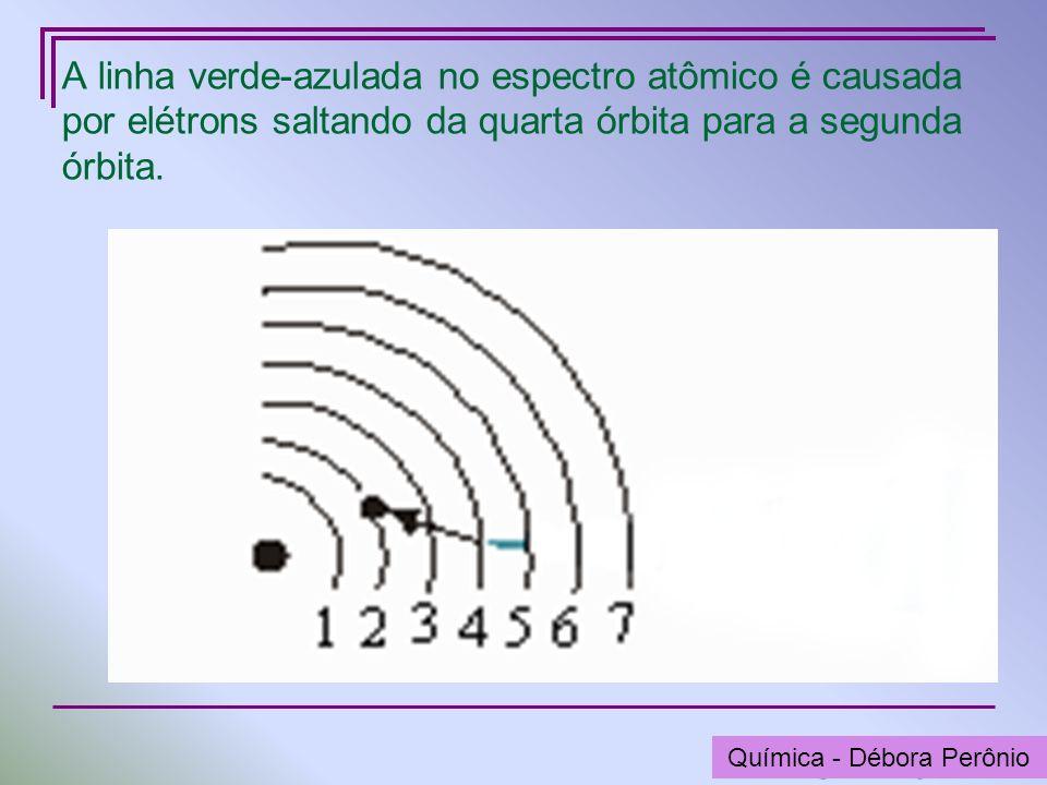 Química - Graça Porto A linha verde-azulada no espectro atômico é causada por elétrons saltando da quarta órbita para a segunda órbita. Química - Débo