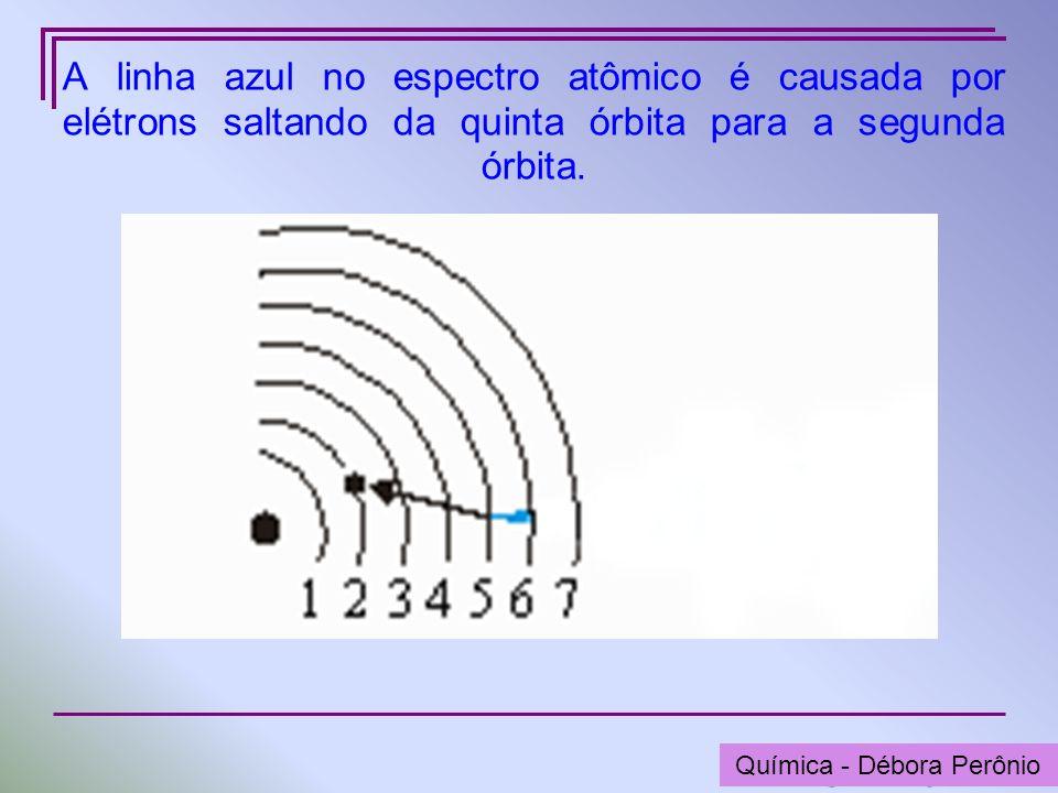 Química - Graça Porto A linha azul no espectro atômico é causada por elétrons saltando da quinta órbita para a segunda órbita. Química - Débora Perôni