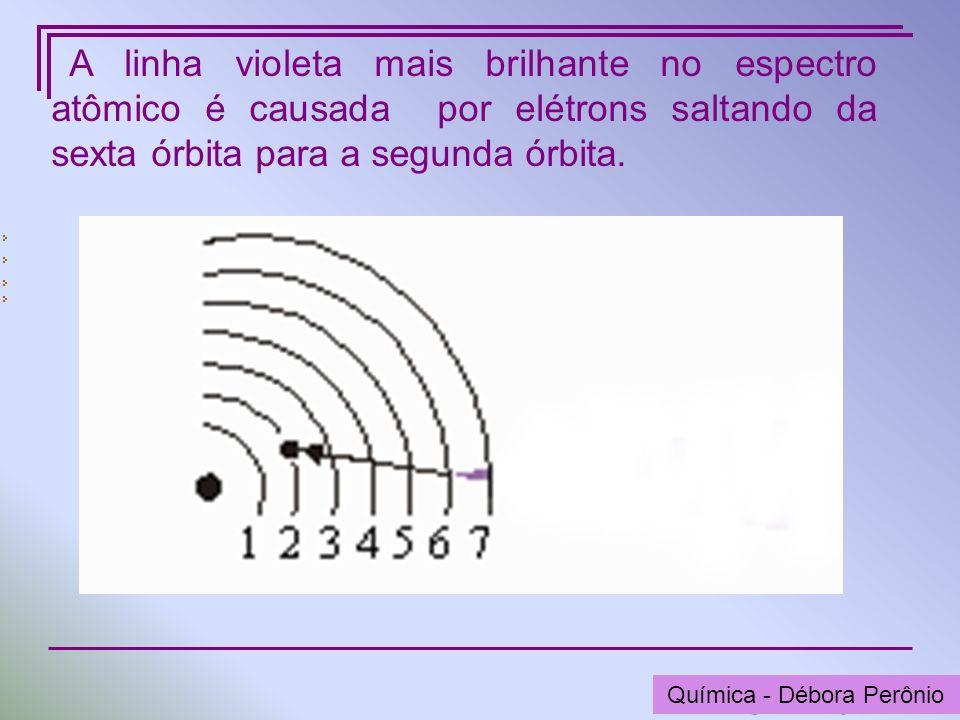 Química - Graça Porto A linha violeta mais brilhante no espectro atômico é causada por elétrons saltando da sexta órbita para a segunda órbita. Químic