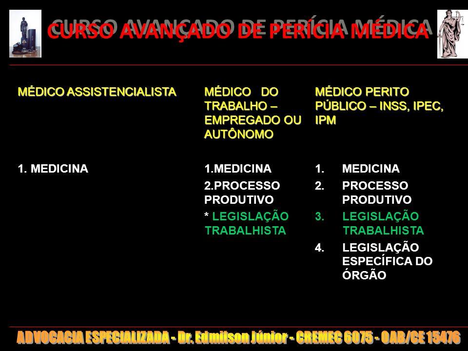 6 MÉDICO ASSISTENCIALISTA MÉDICO DO TRABALHO – EMPREGADO OU AUTÔNOMO MÉDICO PERITO PÚBLICO – INSS, IPEC, IPM 1. MEDICINA 2.PROCESSO PRODUTIVO * LEGISL