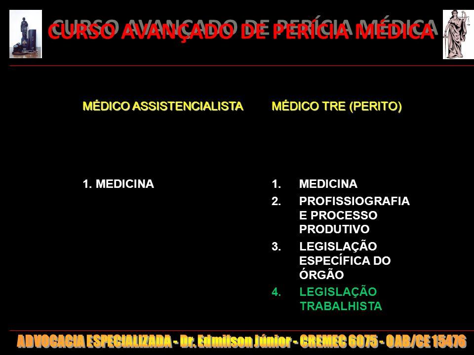 7 MÉDICO ASSISTENCIALISTA MÉDICO TRE (PERITO) 1. MEDICINA 2.PROFISSIOGRAFIA E PROCESSO PRODUTIVO 3.LEGISLAÇÃO ESPECÍFICA DO ÓRGÃO 4.LEGISLAÇÃO TRABALH