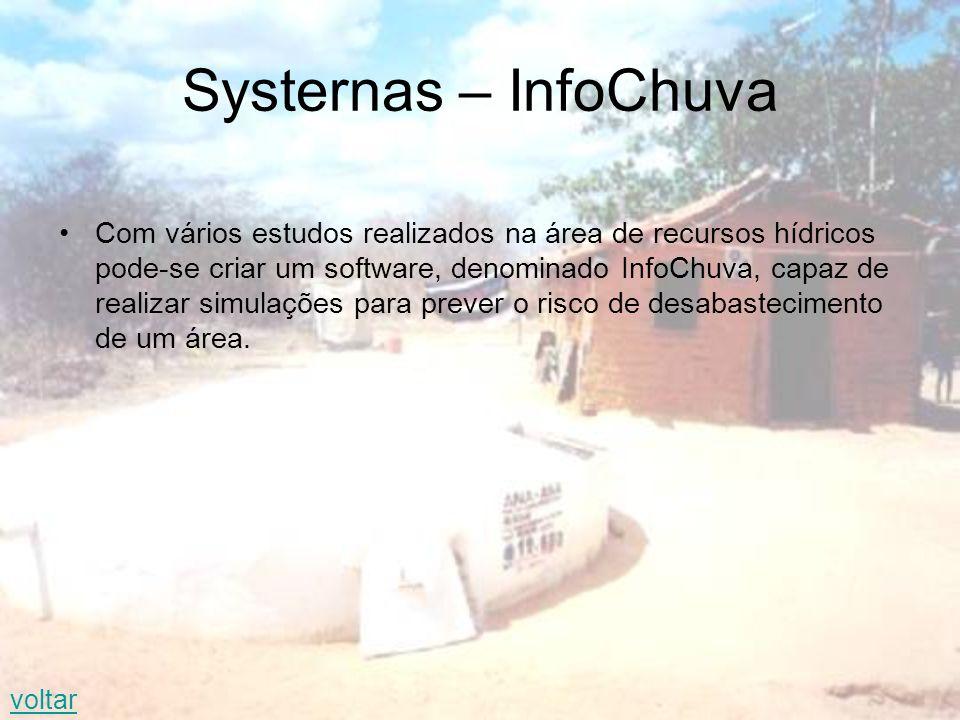 Systernas – InfoChuva Com vários estudos realizados na área de recursos hídricos pode-se criar um software, denominado InfoChuva, capaz de realizar simulações para prever o risco de desabastecimento de um área.
