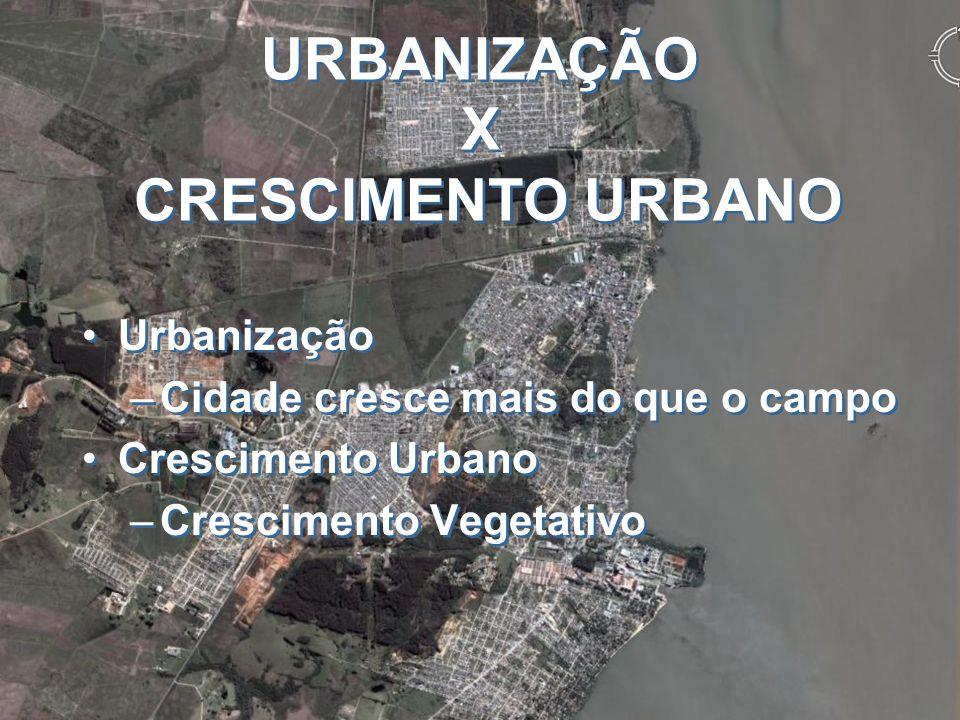 URBANIZAÇÃO X CRESCIMENTO URBANO Urbanização –Cidade cresce mais do que o campo Crescimento Urbano –Crescimento Vegetativo Urbanização –Cidade cresce